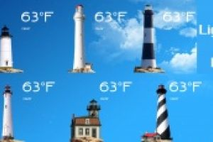 Lighthouse Weather for Rainmeter by Ionstorm_01